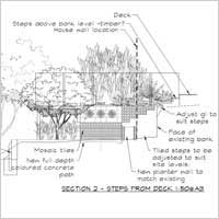 landscape design detail for moroccan water feature in townsville garden